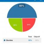Compteur de calories
