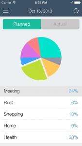 Time planner activités